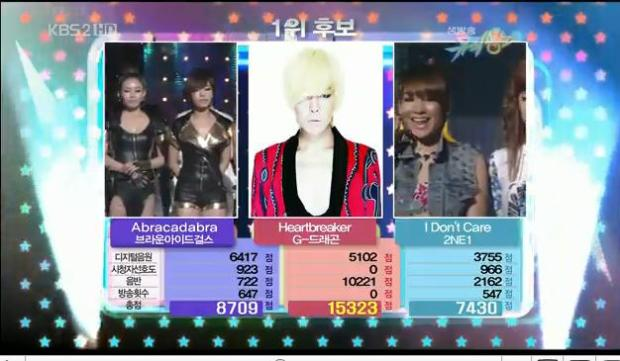 music bank gd win