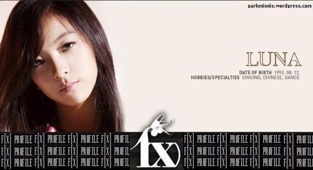 f(x) profile - luna